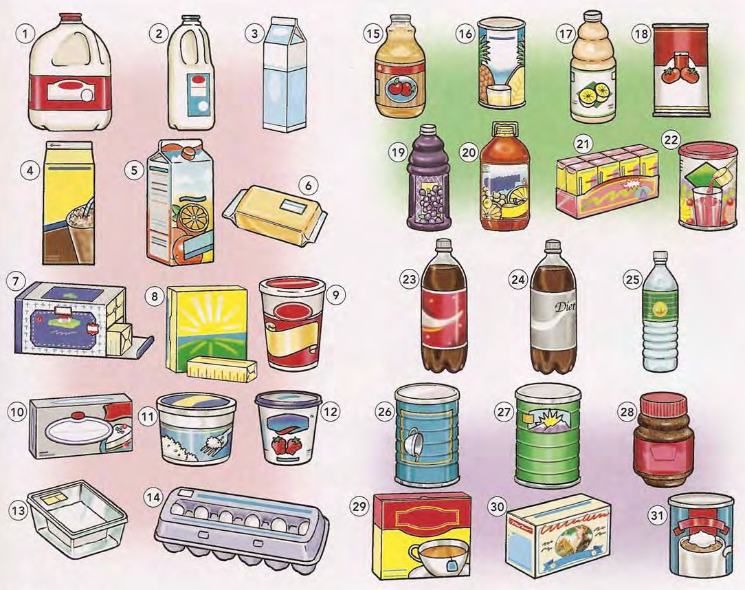 Dairy Products, Juices and Beverages