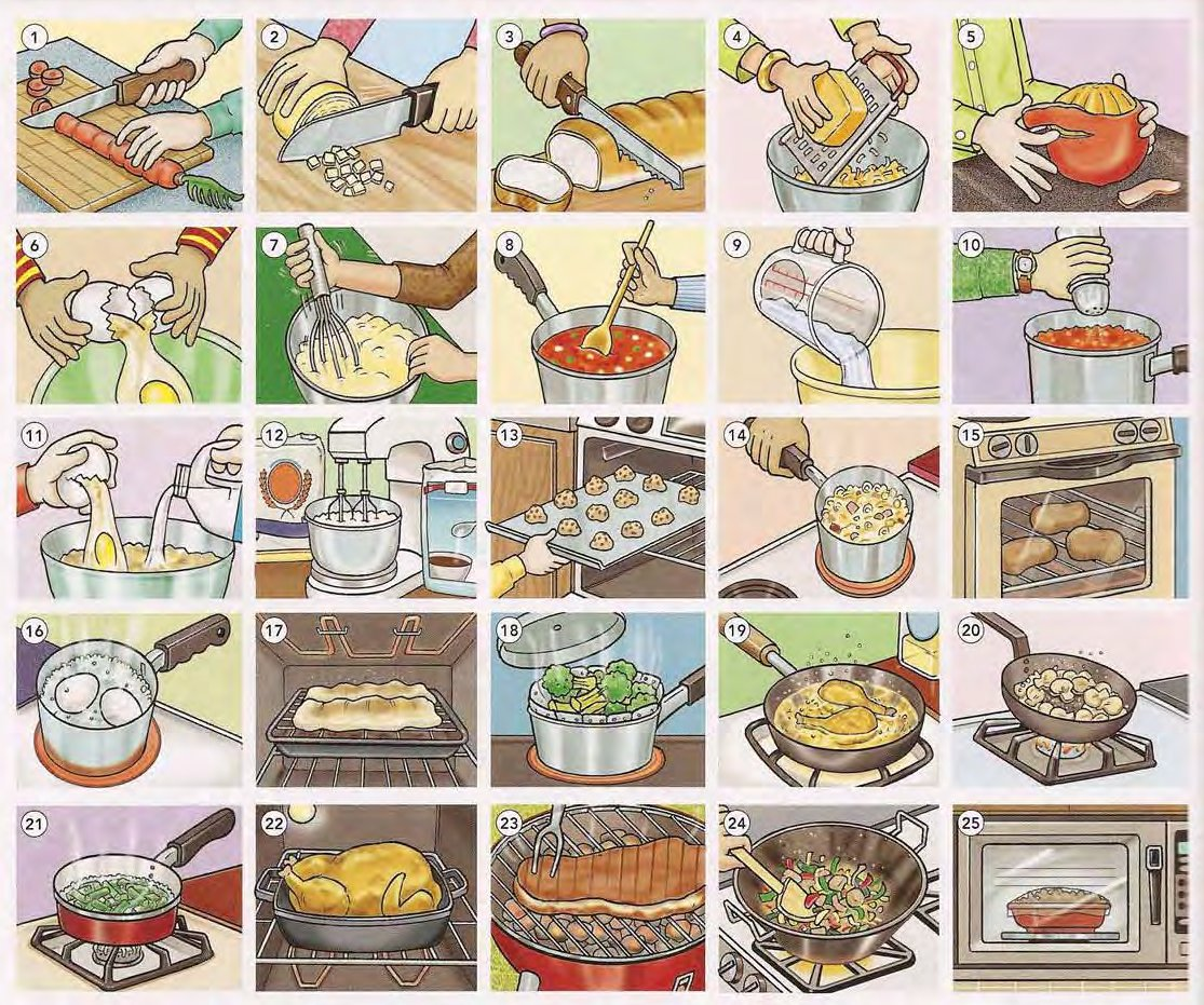 Food Preparation and Recipes