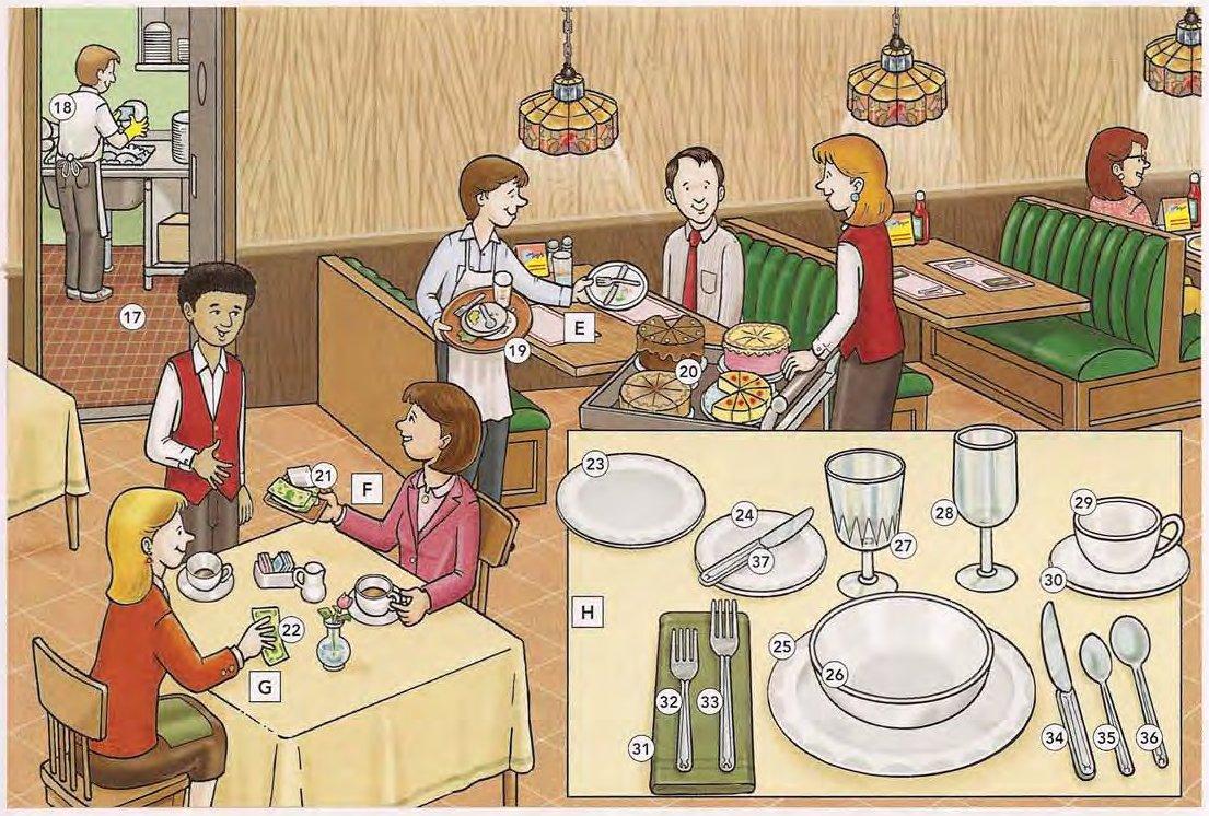 Английский язык в картинках ресторан, картинки