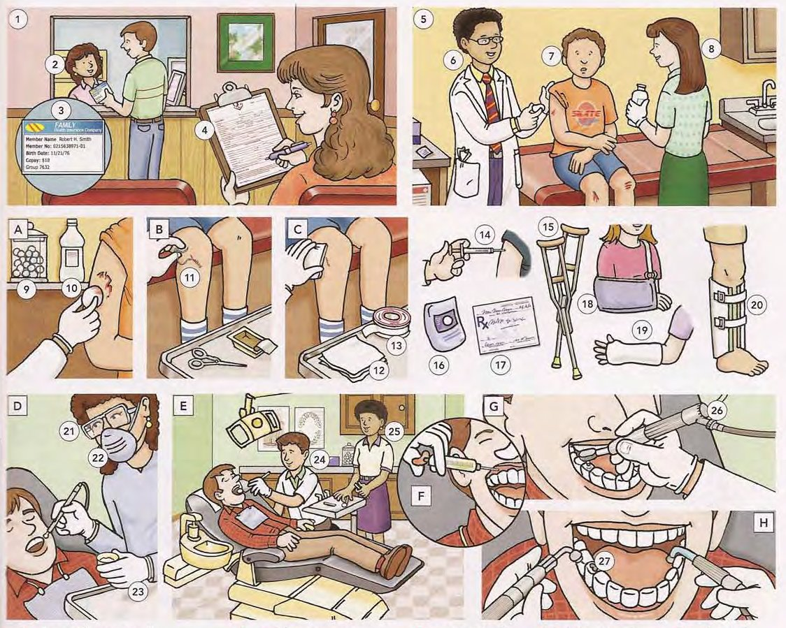 Medical and Dental Procedures