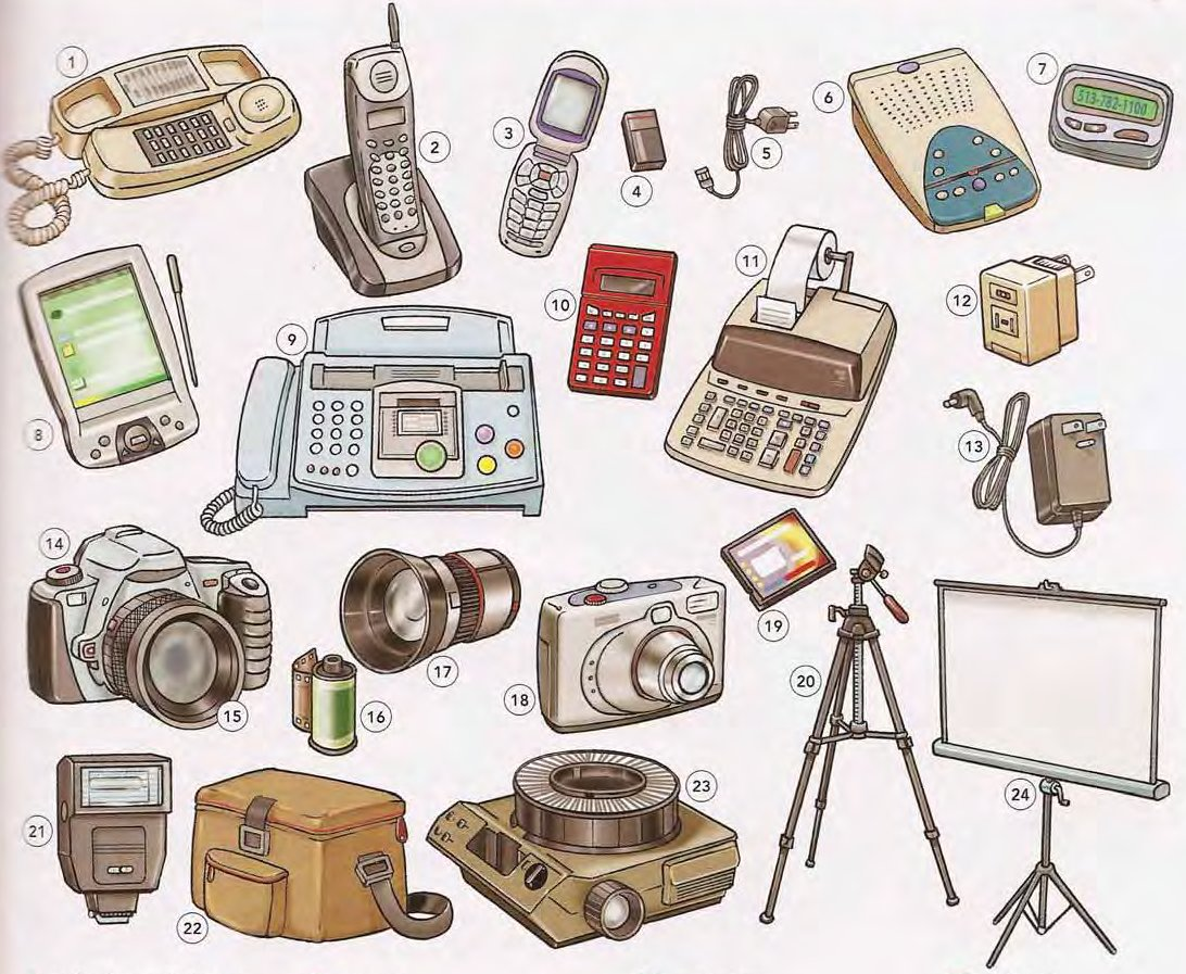 Telephones and Cameras